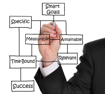 Marketing Focus – Setting Marketing Objectives
