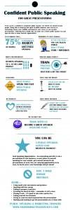Public Speaking Infographic