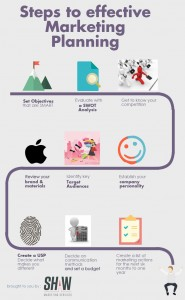 Steps-to-marketing-planning-infographic